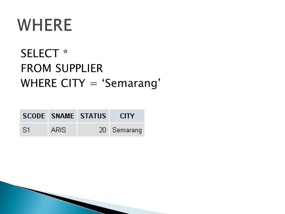 SELECT * FROM SUPPLIER WHERE CITY = 'Semarang'
