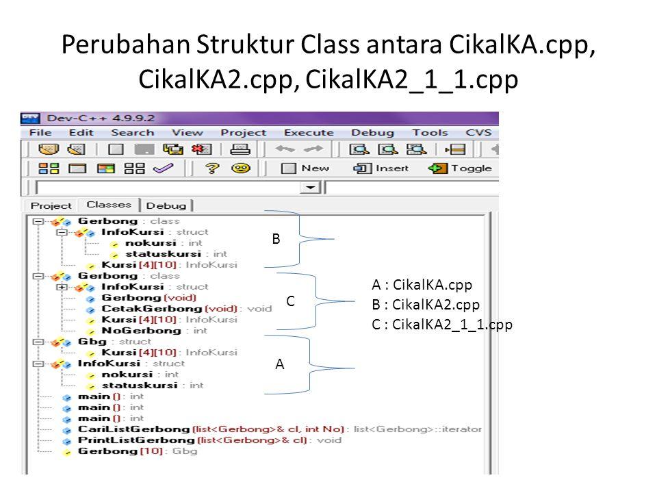 Perubahan Struktur Class antara CikalKA.cpp, CikalKA2.cpp, CikalKA2_1_1.cpp A C B A : CikalKA.cpp B : CikalKA2.cpp C : CikalKA2_1_1.cpp