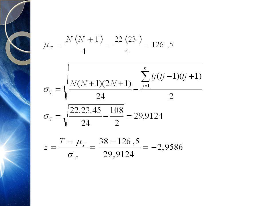  Daerah penolakan Z = -2,9586 P(Z = -2,9586) = P – Value = 2.(0,0015451)=0,00309 0,00309 < α= 0,05 atau P-Value < α keputusan: Maka Tolak Ho  Kesimpulan: Dengan tingkat kepercayaan 95 %, mesin ketik model baru berpengaruh terhadap kecepatan dalam waktu pengetikan.