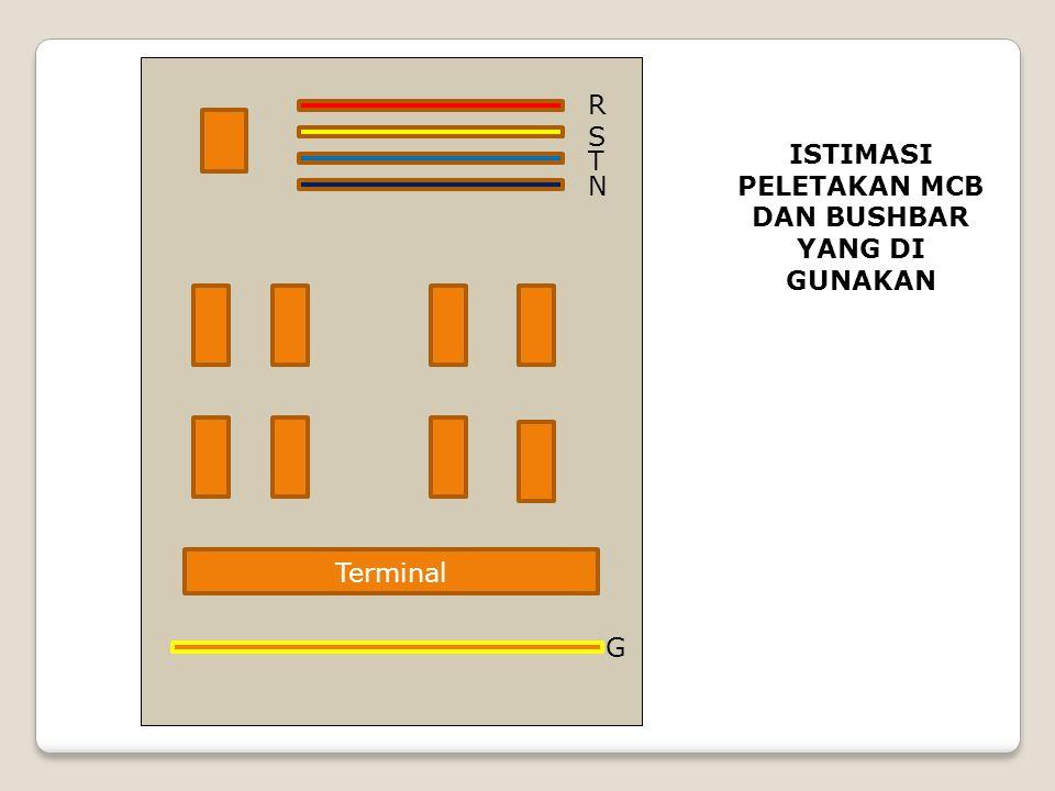 Terminal R S T N G ISTIMASI PELETAKAN MCB DAN BUSHBAR YANG DI GUNAKAN