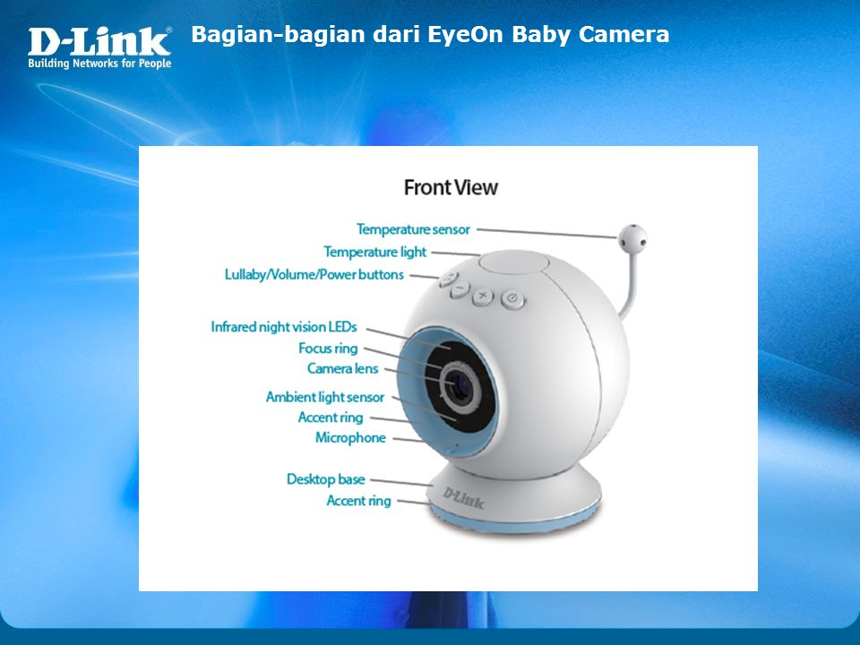 Bagian-bagian dari EyeOn Baby Camera