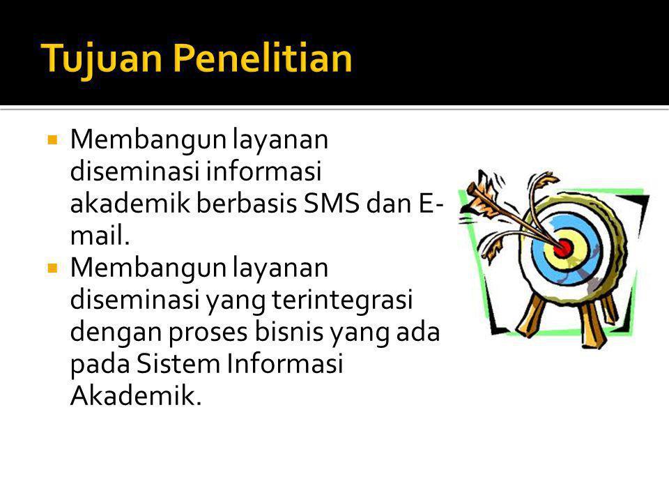  Membangun layanan diseminasi informasi akademik berbasis SMS dan E- mail.  Membangun layanan diseminasi yang terintegrasi dengan proses bisnis yang