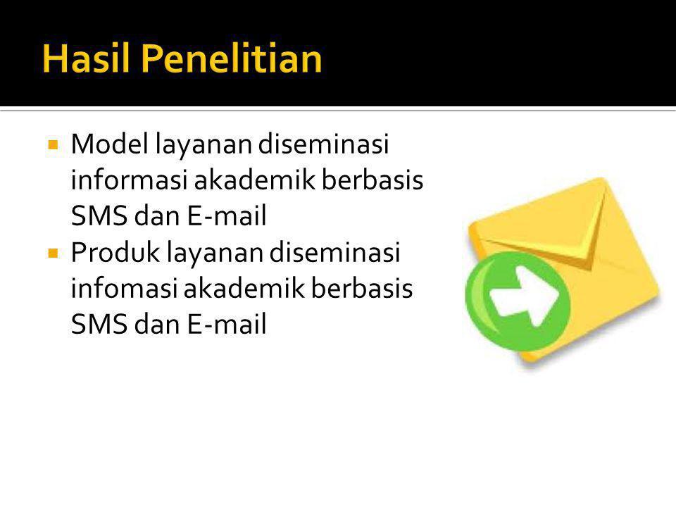  Model layanan diseminasi informasi akademik berbasis SMS dan E-mail  Produk layanan diseminasi infomasi akademik berbasis SMS dan E-mail