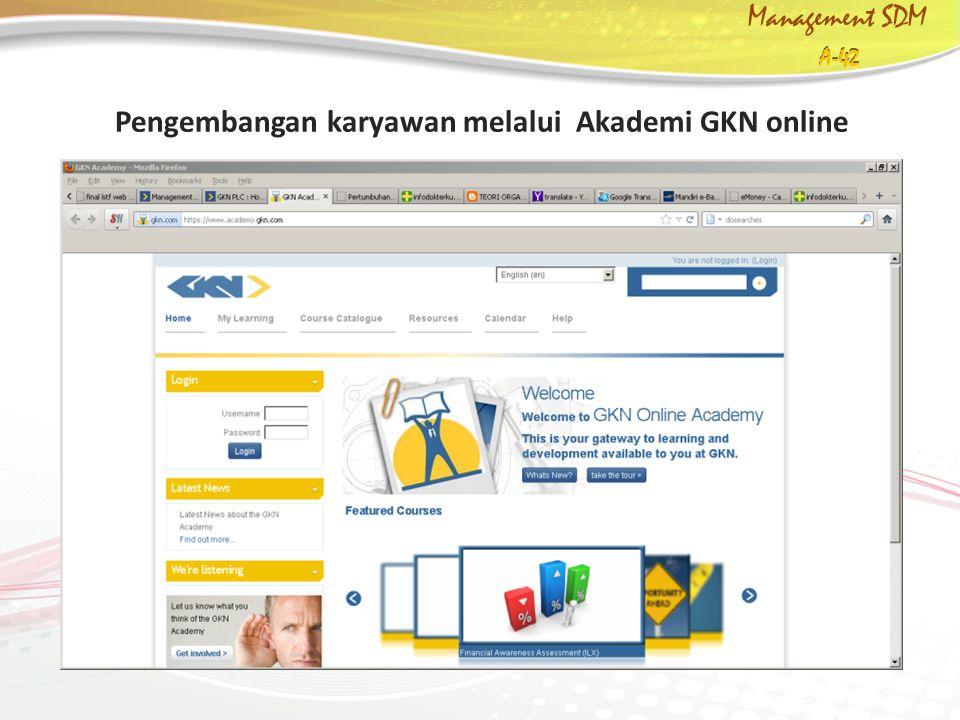 A-42 Management SDM A-42 Pengembangan karyawan melalui Akademi GKN online