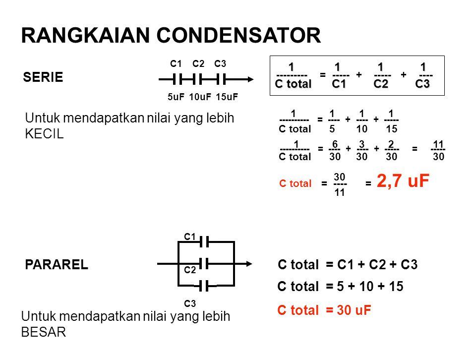 RANGKAIAN CONDENSATOR PARAREL C total = C1 + C2 + C3 SERIE C1 C2 C3 C total = 5 + 10 + 15 C total = 30 uF C1 C2 C3 5uF 10uF 15uF ---------- = ---- + -
