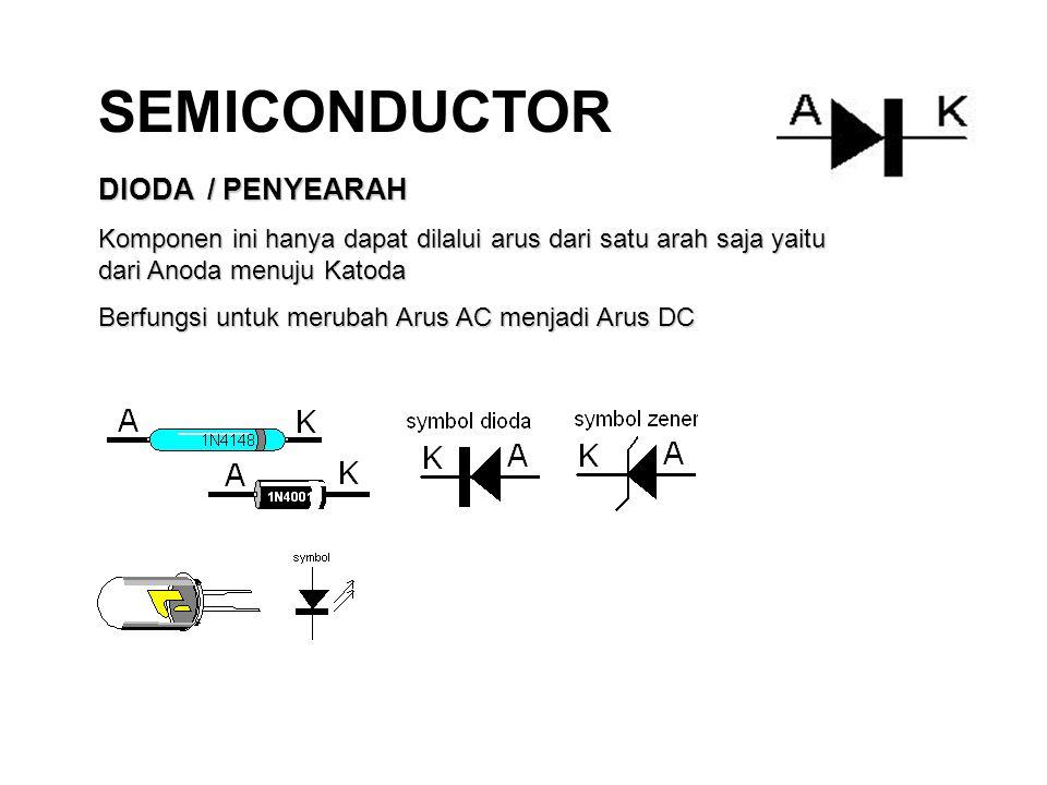 SEMICONDUCTOR DIODA / PENYEARAH Komponen ini hanya dapat dilalui arus dari satu arah saja yaitu dari Anoda menuju Katoda Berfungsi untuk merubah Arus