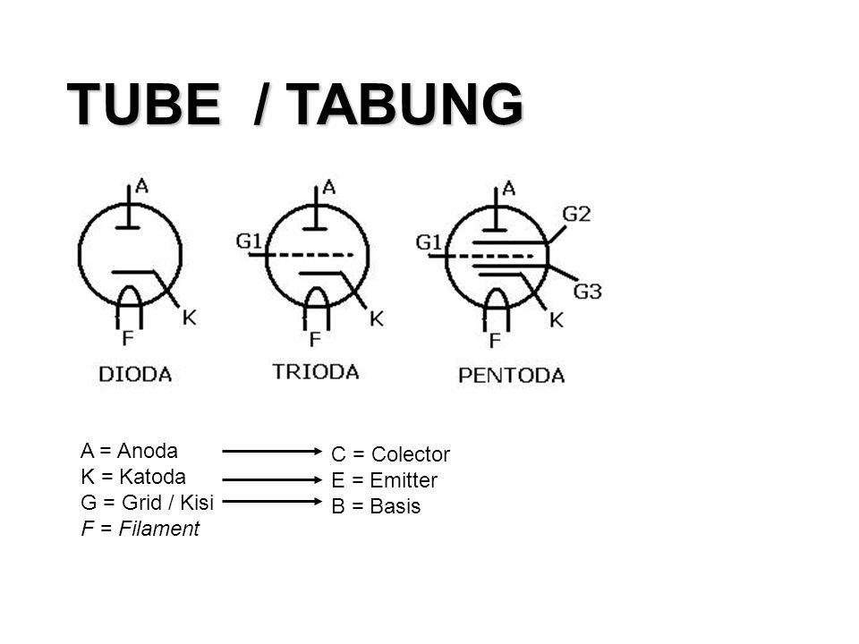 TUBE / TABUNG A = Anoda K = Katoda G = Grid / Kisi F = Filament C = Colector E = Emitter B = Basis