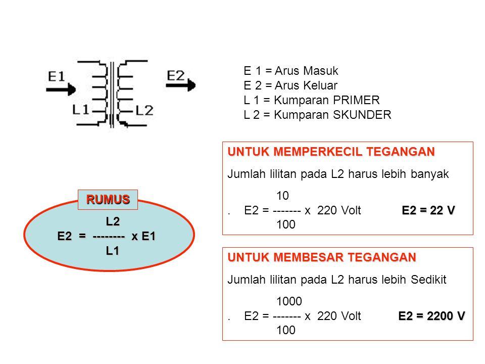 E 1 = Arus Masuk E 2 = Arus Keluar L 1 = Kumparan PRIMER L 2 = Kumparan SKUNDER L2 E2 = -------- x E1 L1 RUMUS UNTUK MEMPERKECIL TEGANGAN Jumlah lilit