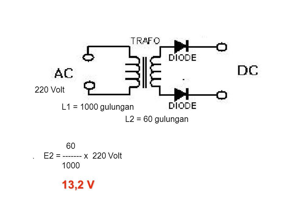 220 Volt L1 = 1000 gulungan L2 = 60 gulungan ? 60. E2 = ------- x 220 Volt 1000 13,2 V