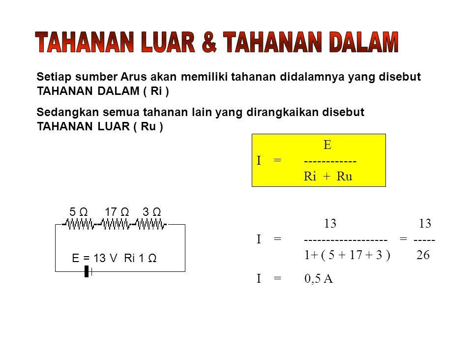 Setiap sumber Arus akan memiliki tahanan didalamnya yang disebut TAHANAN DALAM ( Ri ) Sedangkan semua tahanan lain yang dirangkaikan disebut TAHANAN L
