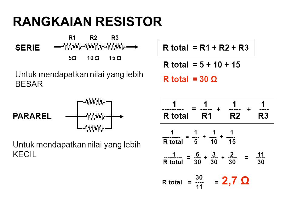 RANGKAIAN RESISTOR SERIE R total = R1 + R2 + R3 PARAREL 1 1 1 1 R total R1 R2 R3 --------- = ----- + ----- + ---- R1 R2 R3 5Ω 10 Ω 15 Ω R total = 5 +