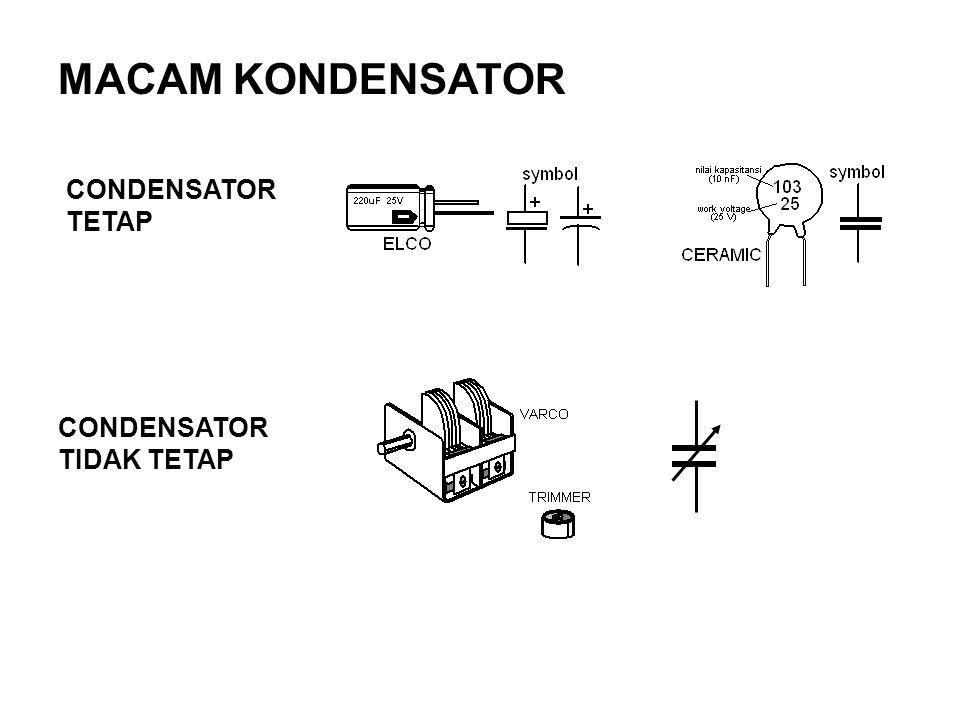 RESISTORPOTENSIOTRIMPOTKUMPARAN TRAVO KONDENSATOR ELCO VARCO CRISTAL SUMBER ARUS DIODA ZENERLED TUBE I.C TRANSISTOR PNP TRANSISTOR NPN ANTENAGROUNDLAMP MICROPHONE SPEKER ALUR TERSAMBUNG TIDAK SAMBUNGSAKLAR / SWITCH MOSFET