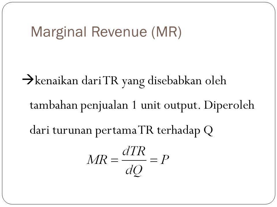 Marginal Revenue (MR)  kenaikan dari TR yang disebabkan oleh tambahan penjualan 1 unit output. Diperoleh dari turunan pertama TR terhadap Q