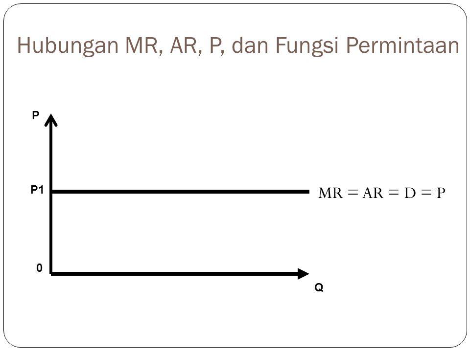 Hubungan MR, AR, P, dan Fungsi Permintaan MR = AR = D = P P Q 0 P1