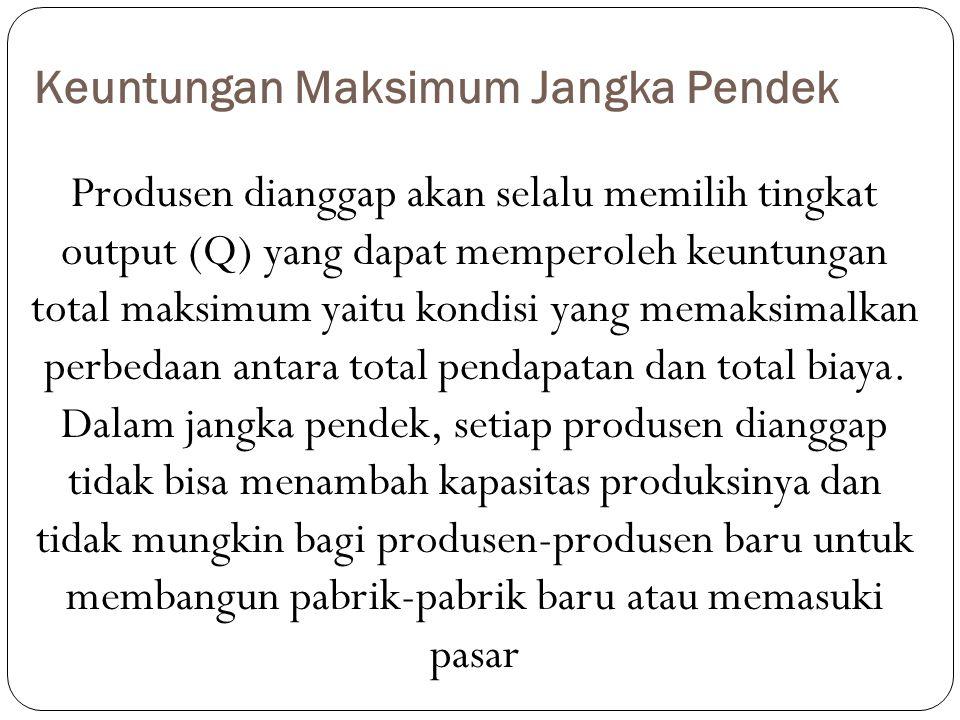 Keuntungan Maksimum Jangka Pendek Produsen dianggap akan selalu memilih tingkat output (Q) yang dapat memperoleh keuntungan total maksimum yaitu kondi