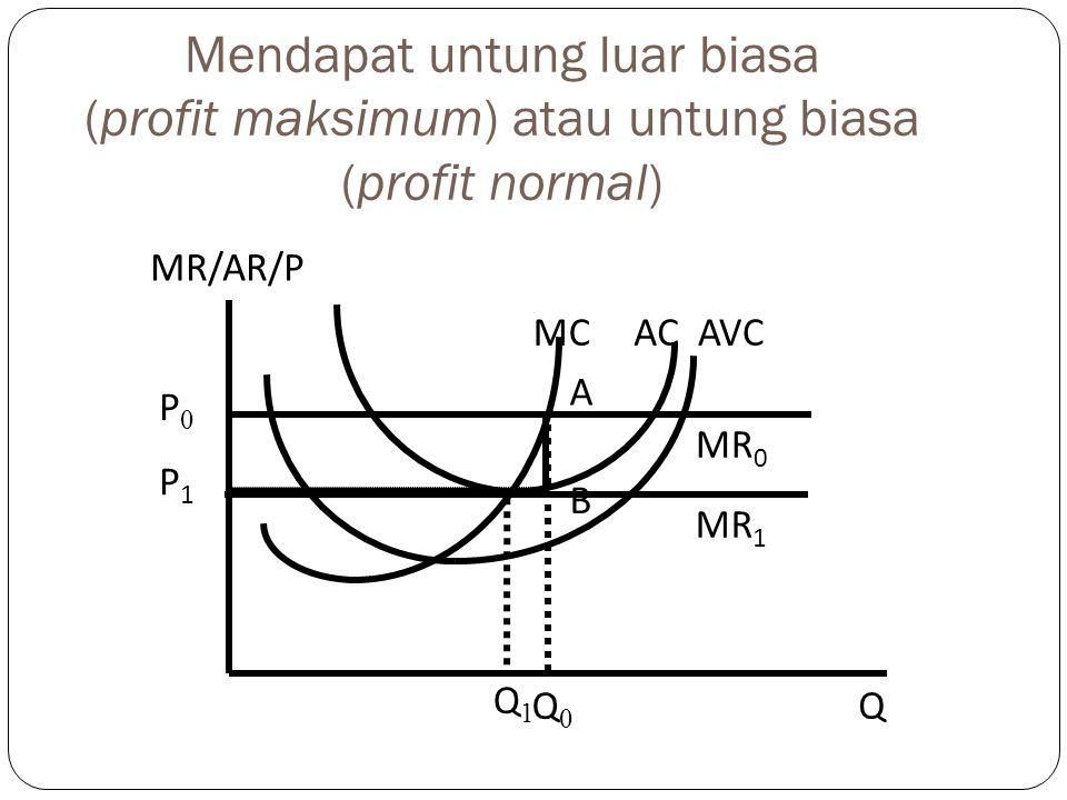 Mendapat untung luar biasa (profit maksimum) atau untung biasa (profit normal) MR/AR/P MR 0 AVCACMC P0P0 A B P1P1 Q Q0Q0 MR 1 Q1Q1