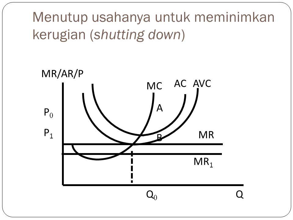 Menutup usahanya untuk meminimkan kerugian (shutting down) MR/AR/P MR 1 AVCAC MC P0P0 A B P1P1 Q Q0Q0 MR