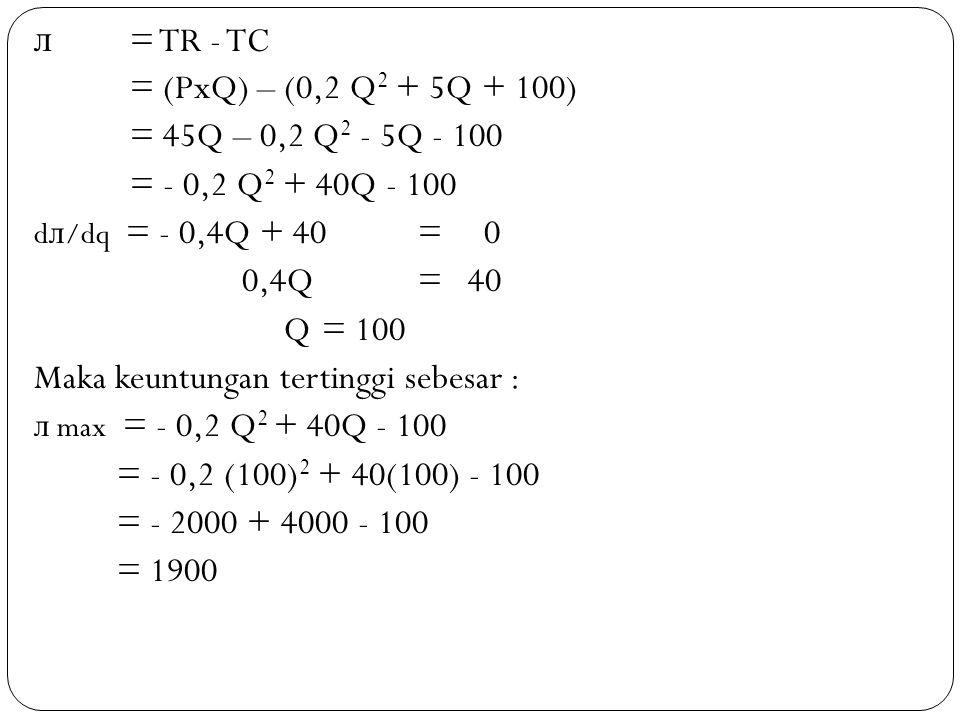 л = TR - TC = (PxQ) – (0,2 Q 2 + 5Q + 100) = 45Q – 0,2 Q 2 - 5Q - 100 = - 0,2 Q 2 + 40Q - 100 d л /dq = - 0,4Q + 40 = 0 0,4Q = 40 Q = 100 Maka keuntun