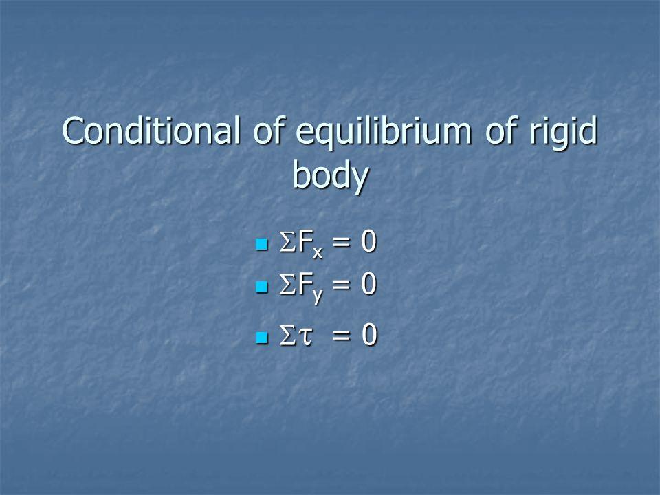 Conditional of equilibrium of rigid body   F x = 0   F y = 0    = 0
