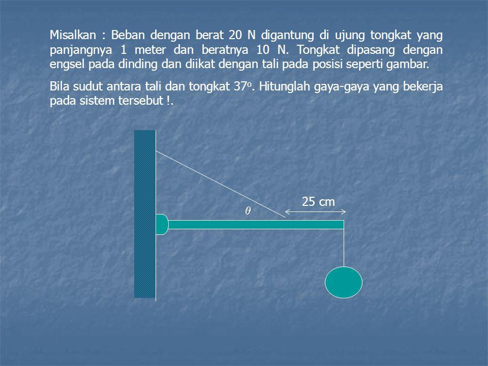 Misalkan : Beban dengan berat 20 N digantung di ujung tongkat yang panjangnya 1 meter dan beratnya 10 N. Tongkat dipasang dengan engsel pada dinding d