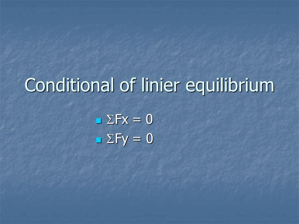 Conditional of linier equilibrium   Fx = 0   Fy = 0