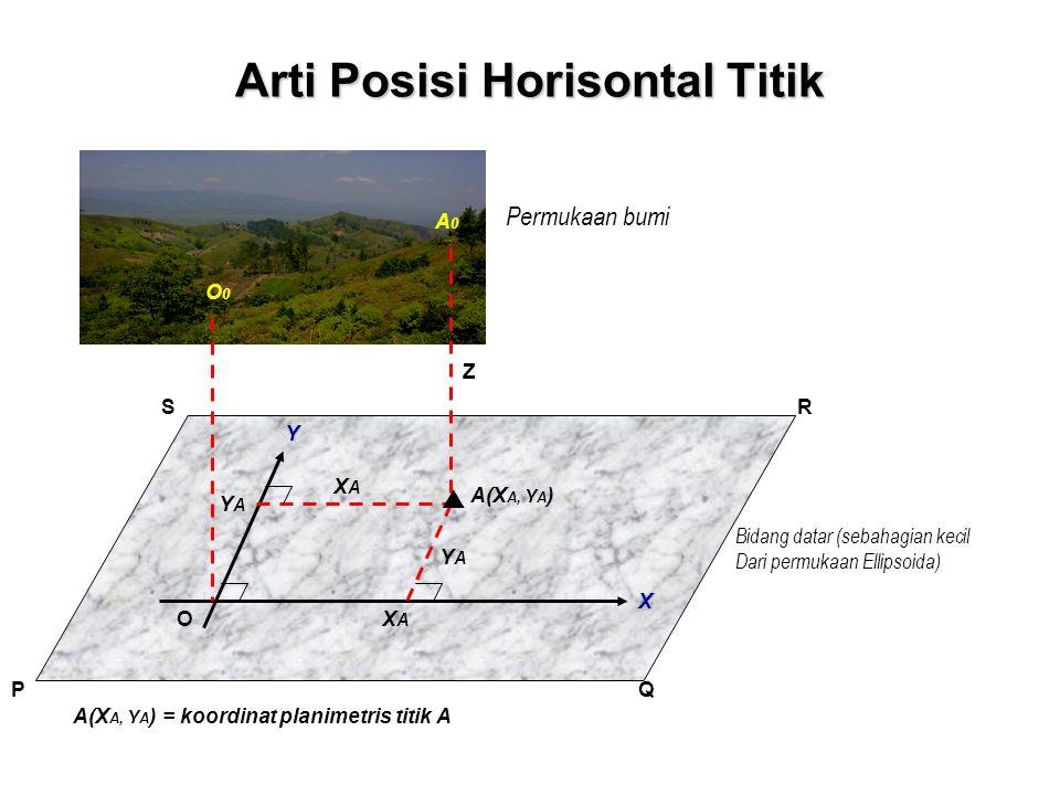 _    msl      Spheroid Perm Topografi Geoid E í TERMINOLOGI MUKA BUMI 1.PERMUKAAN TOPOGRAFI 2.GEOID 3.ELLIPSOIDA/SPHEROID Grs Vertikal (plumb line) Unting Grs Normal  = penyimpangan vertikal
