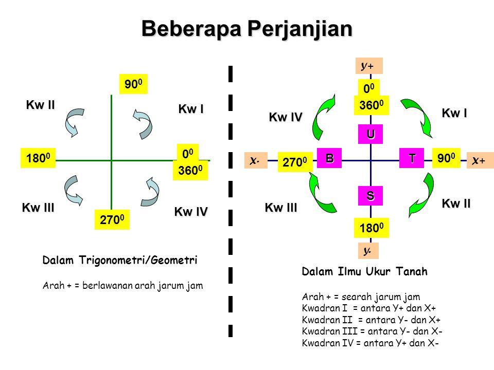 Arti Posisi Horisontal Titik Permukaan bumi O PQ RS XAXA YAYA Z Y X XAXA YAYA O0O0 A0A0 Bidang datar (sebahagian kecil Dari permukaan Ellipsoida)  A(X A, Y A ) = koordinat planimetris titik A A(X A, Y A )
