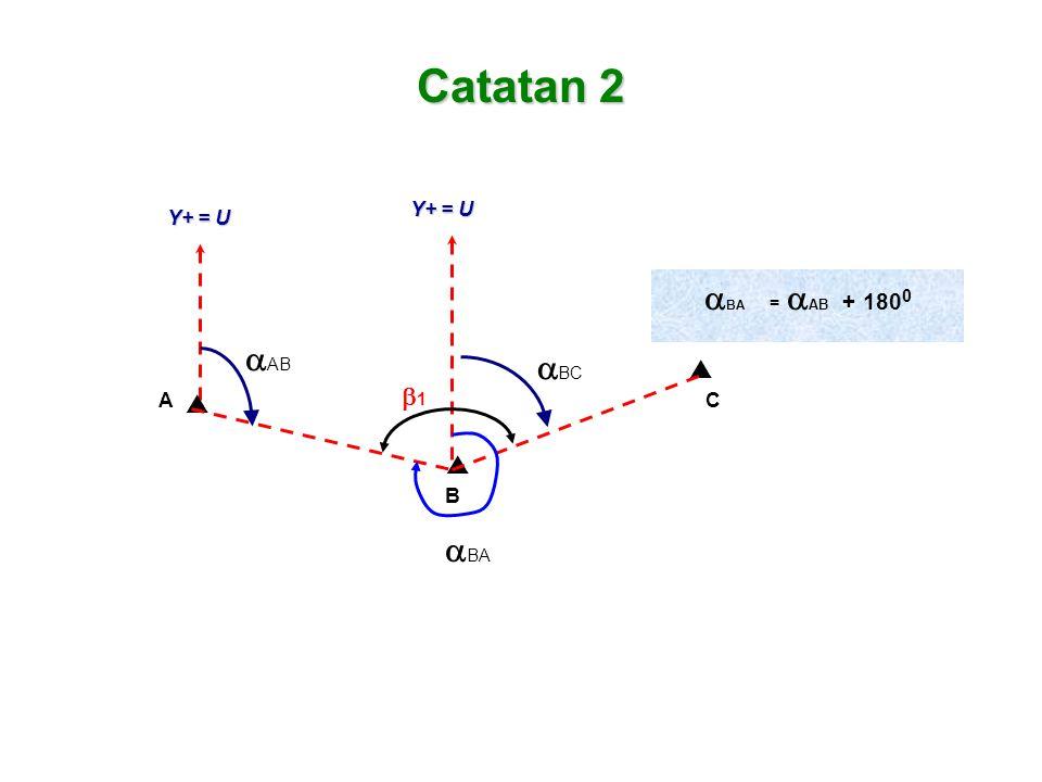 Catatan 1  Sin  Cos  Tan  0 0+10 0 0 – 90 0 (kw I)+++ 90 0 +10 90 0 – 180 0 (kw II)+-- 180 0 00 180 0 - 270 0 (kw III)--+ 270 0 0 270 0 – 360 0 (kw IV)-+-