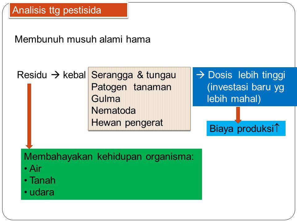 Analisis ttg pestisida Residu  kebal Serangga & tungau Patogen tanaman Gulma Nematoda Hewan pengerat Serangga & tungau Patogen tanaman Gulma Nematoda