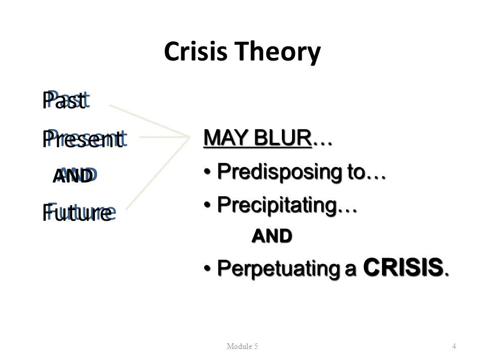Crisis Theory Past Present AND Future Past Present AND Future Module 54 MAY BLUR… • Predisposing to… • Precipitating… AND • Perpetuating a CRISIS.