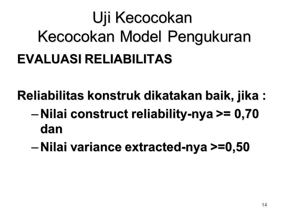 14 Uji Kecocokan Kecocokan Model Pengukuran EVALUASI RELIABILITAS Reliabilitas konstruk dikatakan baik, jika : –Nilai construct reliability-nya >= 0,7