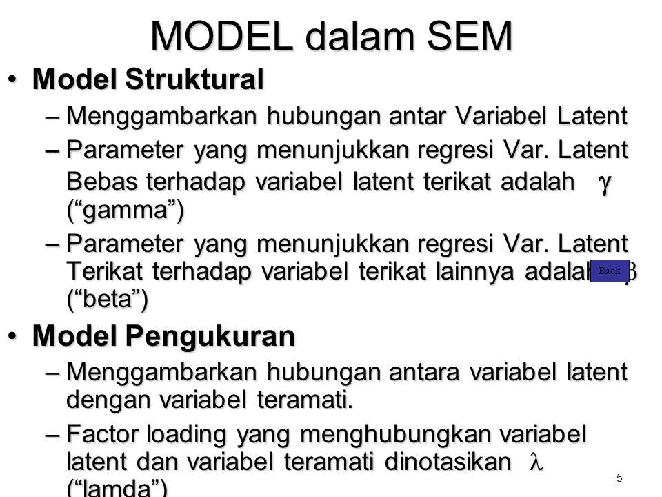 5 MODEL dalam SEM •Model Struktural –Menggambarkan hubungan antar Variabel Latent –Parameter yang menunjukkan regresi Var. Latent Bebas terhadap varia