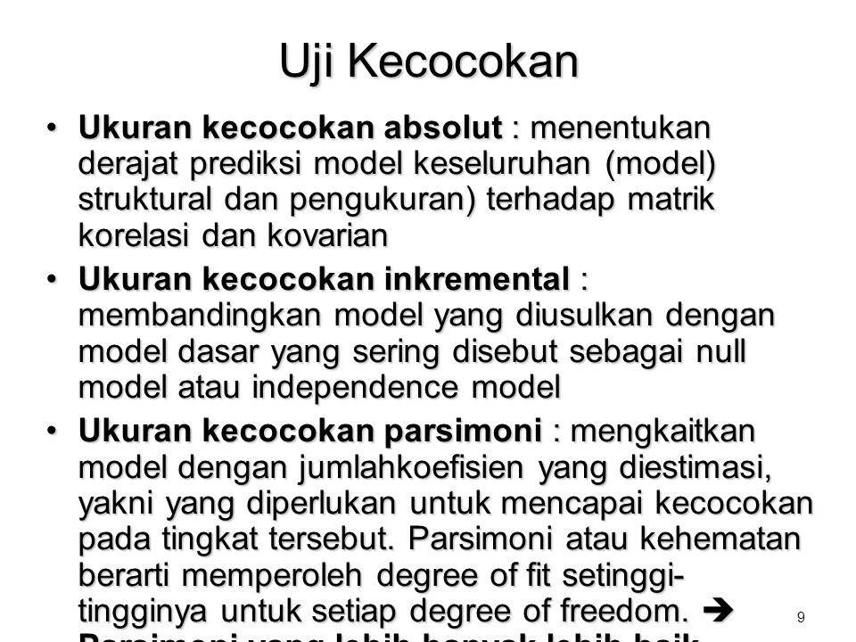 9 Uji Kecocokan •Ukuran kecocokan absolut : menentukan derajat prediksi model keseluruhan (model) struktural dan pengukuran) terhadap matrik korelasi