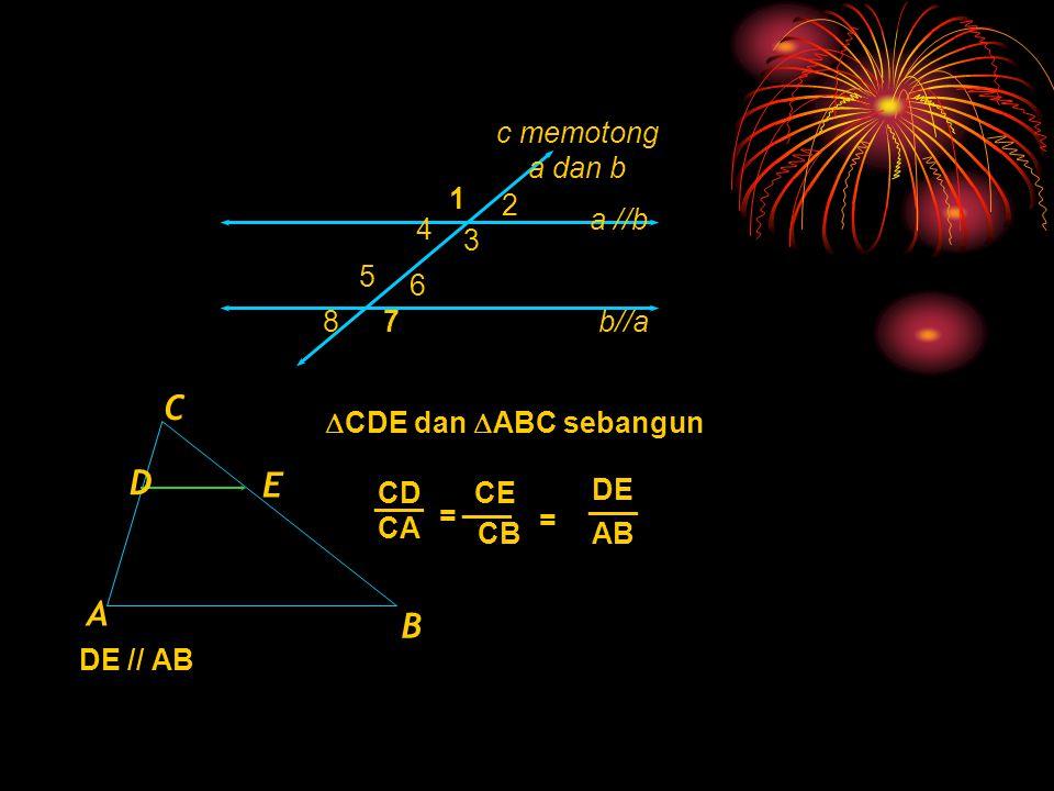 Beberapa relasi sudut A 1 2 3 4 gh sudut bersisihan, jumlahnya 180 o  A1 dengan  A4 dan  A2, sudut bertolak belakang, sama besar  A1 dengan  A3 
