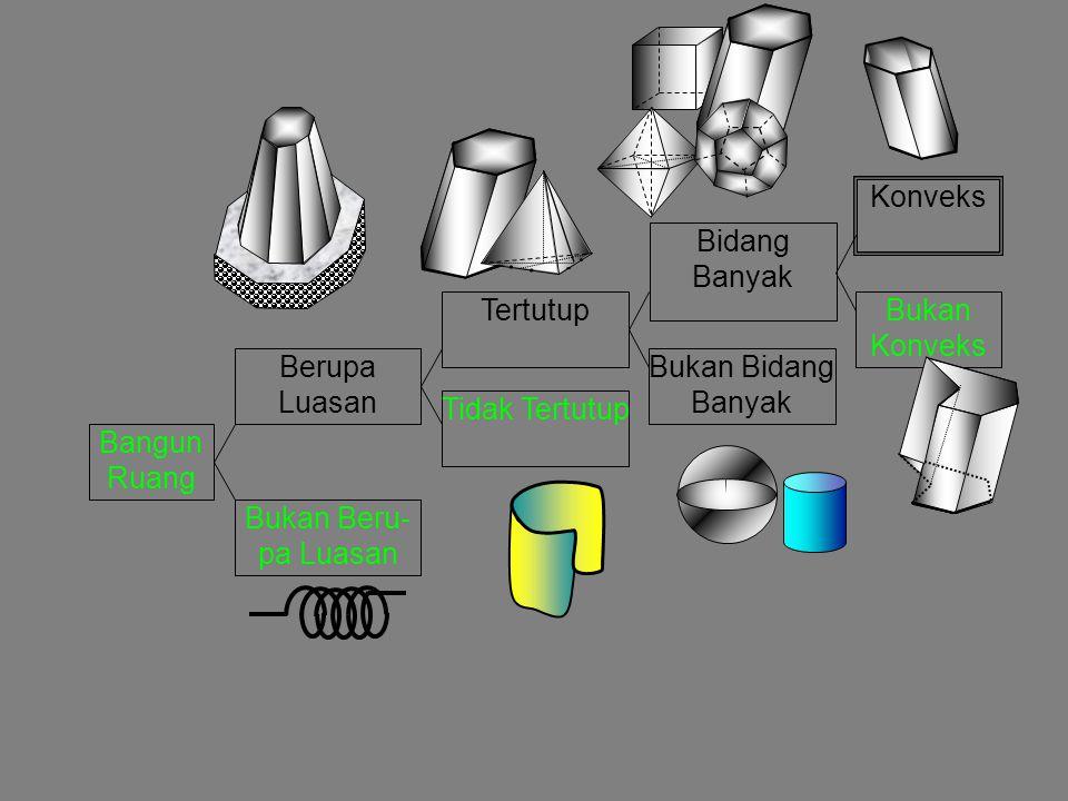 Bangun ruang adalah bangun yang semua elemen pembentuknya tidak seluruhnya terletak pada sebuah bidang datar •Pengalaman belajar Bak Mandi Container Bak Truk Gedung Bertingkat