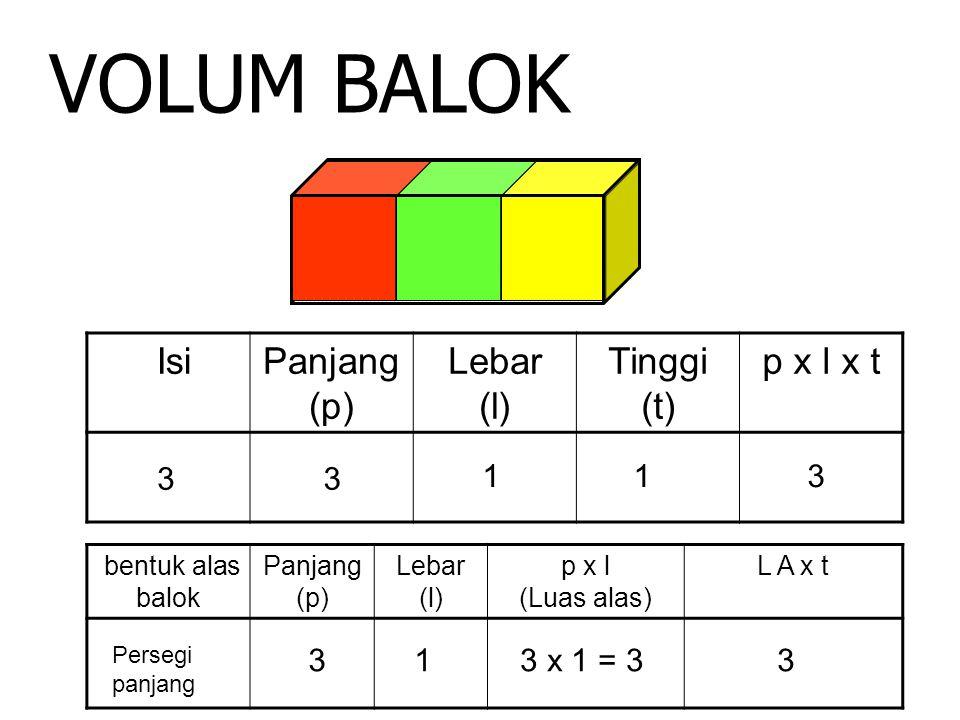 Konsep pengukuran volum Volum suatu bejana adalah banyaknya takaran yang dapat digunakan untuk memenuhi bejana tersebut Bejana adalah bangun ruang yan
