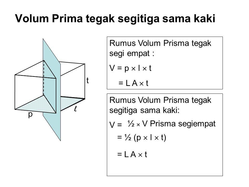IsiPanjang (p) Lebar (l) Tinggi (t) p x l x t bentuk alas balok Panjang (p) Lebar (l) Tinggi (t) p x l (Luas alas) L A x t 8i 12322 Persegi panjang 32