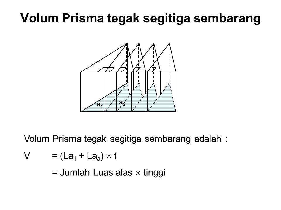 Rumus Volum Prisma tegak segi empat : V = p  l  t = L A  t Rumus Volum Prisma tegak segitiga sama kaki: V = = ½ (p  l  t) t l p = L A  t  ½  V Prisma segiempat Volum Prima tegak segitiga sama kaki