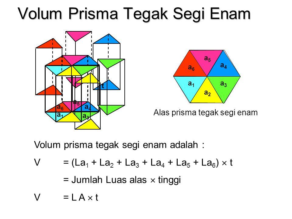 Volum Prisma tegak segitiga sembarang a1a1 a2a2 Volum Prisma tegak segitiga sembarang adalah : V= (La 1 + La a )  t = Jumlah Luas alas  tinggi
