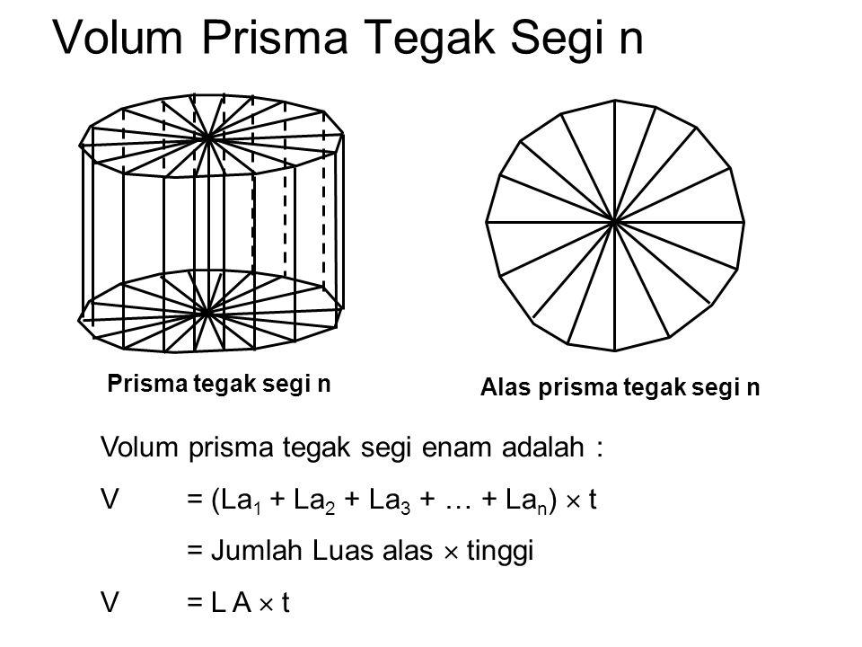 a1a1 a2a2 a3a3 a5a5 a4a4 a6a6 Volum prisma tegak segi enam adalah : V = (La 1 + La 2 + La 3 + La 4 + La 5 + La 6 )  t = Jumlah Luas alas  tinggi V= L A  t t Alas prisma tegak segi enam a6a6 a5a5 a4a4 a3a3 a2a2 a1a1 Volum Prisma Tegak Segi Enam