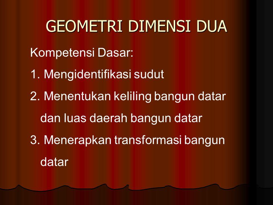 Drs. Markaban, M.Si. Widyaiswara P4TK Matematika Yogyakarta Alamat Rumah : SobrahGede RT 01/X, Buntalan, Klaten Tengah, Klaten No.HP: 081328759138, E-
