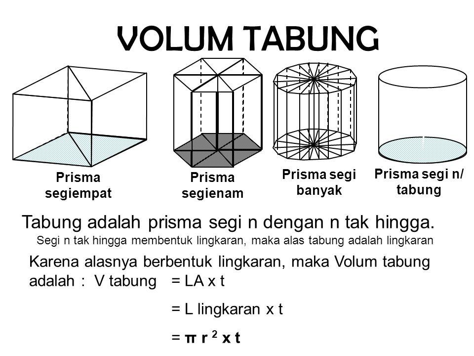 Volum prisma tegak segi enam adalah : V = (La 1 + La 2 + La 3 + … + La n )  t = Jumlah Luas alas  tinggi V= L A  t Prisma tegak segi n Alas prisma tegak segi n Volum Prisma Tegak Segi n