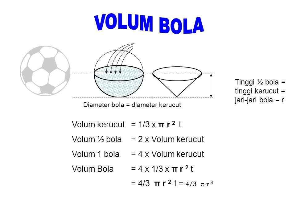 Tinggi kerucut = tinggi tabung 1 2 3 Volum tabung= π r 2 t Volum tabung= 3 x Volum kerucut Volum kerucut= 1/3 Volum tabung = 1/3 x π r 2 t Diameter kerucut = diameter tabung