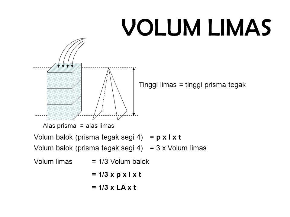 Tinggi ½ bola = tinggi kerucut = jari-jari bola = r Volum kerucut= 1/3 x π r 2 t Volum ½ bola= 2 x Volum kerucut Volum 1 bola= 4 x Volum kerucut Volum Bola= 4 x 1/3 x π r 2 t = 4/3 π r 2 t = 4 /3 π r 3 Diameter bola = diameter kerucut