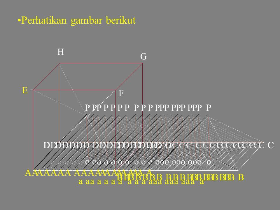 Langkah-langkah menurunkan rumus volume limas: •misalkan panjang rusuk sebuah kubus a satuan, maka volume kubus a3a3 satuan •Buat kerangka kubus dengan panjang rusuk a satuan •Lengkapi kerangka kubus dengan ke empat diagonal ruangnya •Maka dalam kubus terdapat enam buah limas persegi yang kongruen Cara lain :