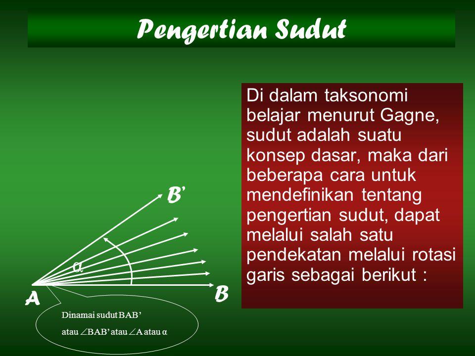 GEOMETRI DIMENSI DUA Kompetensi Dasar: 1. Mengidentifikasi sudut 2. Menentukan keliling bangun datar dan luas daerah bangun datar 3. Menerapkan transf