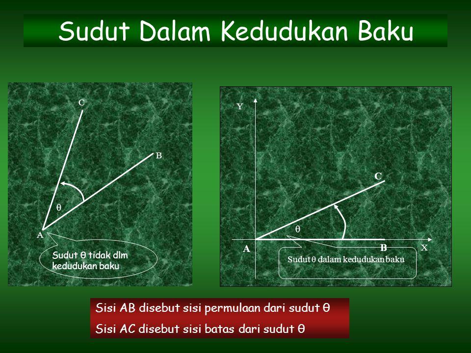 Sudut Dalam Kedudukan Baku A B C θ Sudut θ tidak dlm kedudukan baku X Y A B C θ Sudut θ dalam kedudukan baku Sisi AB disebut sisi permulaan dari sudut θ Sisi AC disebut sisi batas dari sudut θ