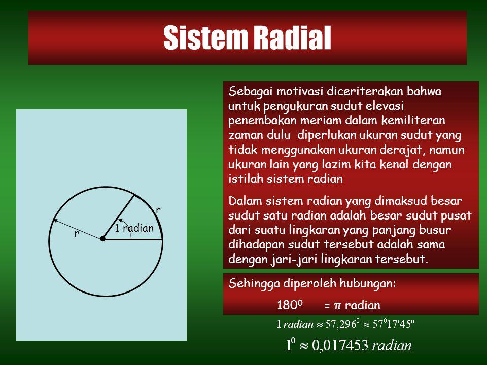 Sistem Radial • r r 1 radian Sebagai motivasi diceriterakan bahwa untuk pengukuran sudut elevasi penembakan meriam dalam kemiliteran zaman dulu diperlukan ukuran sudut yang tidak menggunakan ukuran derajat, namun ukuran lain yang lazim kita kenal dengan istilah sistem radian Dalam sistem radian yang dimaksud besar sudut satu radian adalah besar sudut pusat dari suatu lingkaran yang panjang busur dihadapan sudut tersebut adalah sama dengan jari-jari lingkaran tersebut.