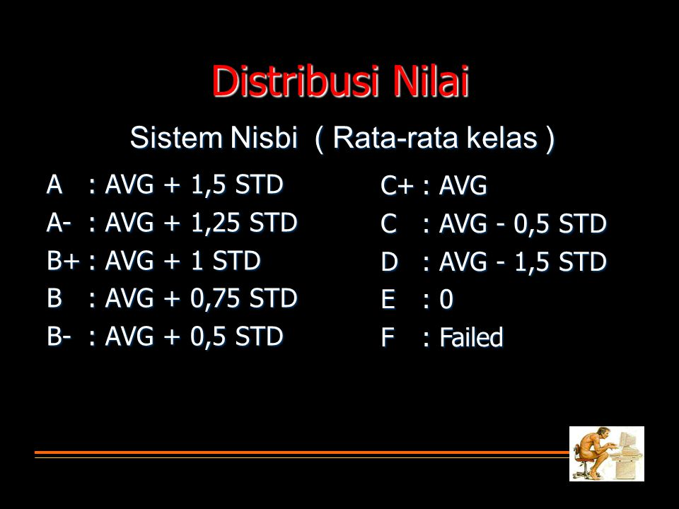 Distribusi Nilai A: AVG + 1,5 STD A- : AVG + 1,25 STD B+: AVG + 1 STD B : AVG + 0,75 STD B- : AVG + 0,5 STD Sistem Nisbi ( Rata-rata kelas ) C+: AVG C