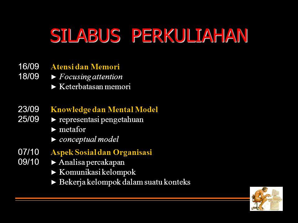 SILABUS PERKULIAHAN 16/09 18/09 Atensi dan Memori ► Focusing attention ► Keterbatasan memori 23/09 25/09 Knowledge dan Mental Model ► representasi pen